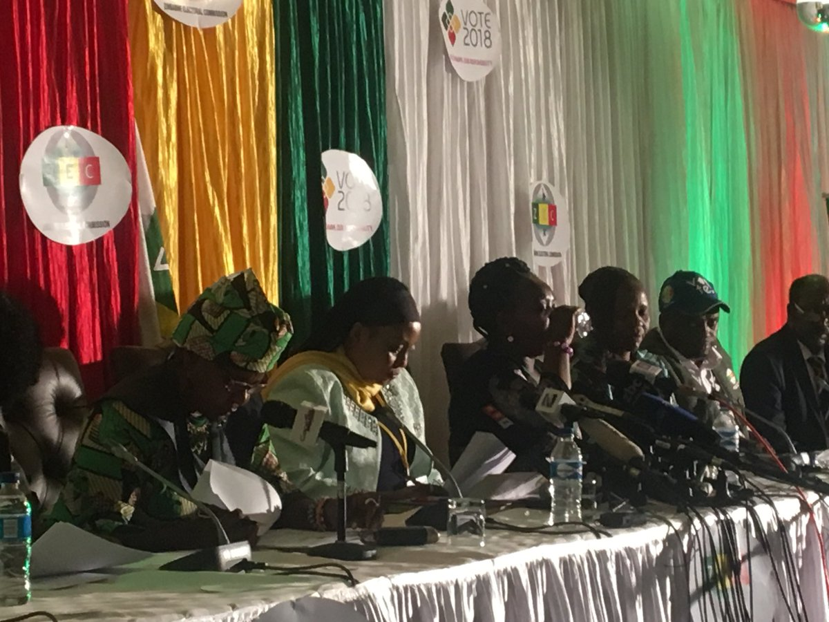 ZEC Not Ready With Presidential Election Results Yet
